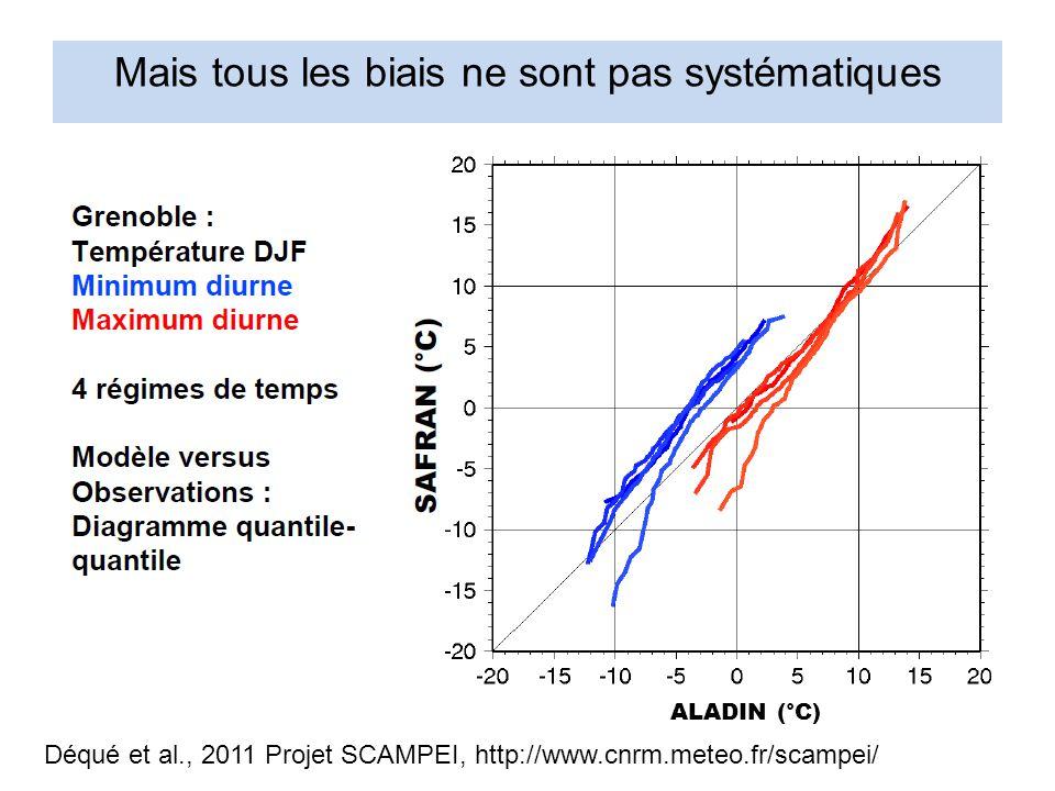 ALADIN (°C) Déqué et al., 2011 Projet SCAMPEI, http://www.cnrm.meteo.fr/scampei/ Mais tous les biais ne sont pas systématiques