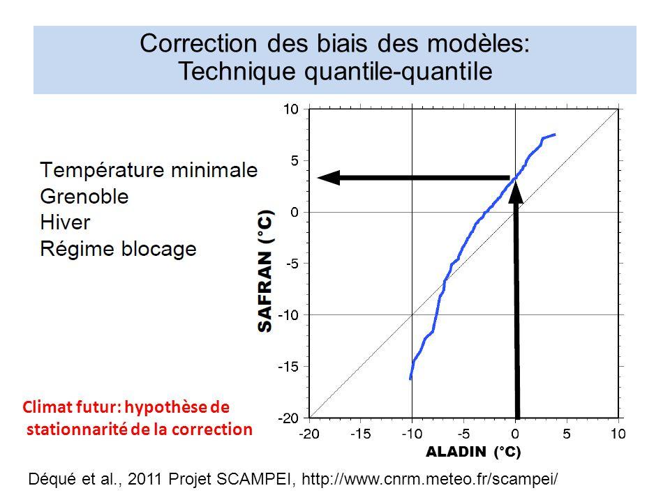 ALADIN (°C) Déqué et al., 2011 Projet SCAMPEI, http://www.cnrm.meteo.fr/scampei/ Correction des biais des modèles: Technique quantile-quantile Climat futur: hypothèse de stationnarité de la correction