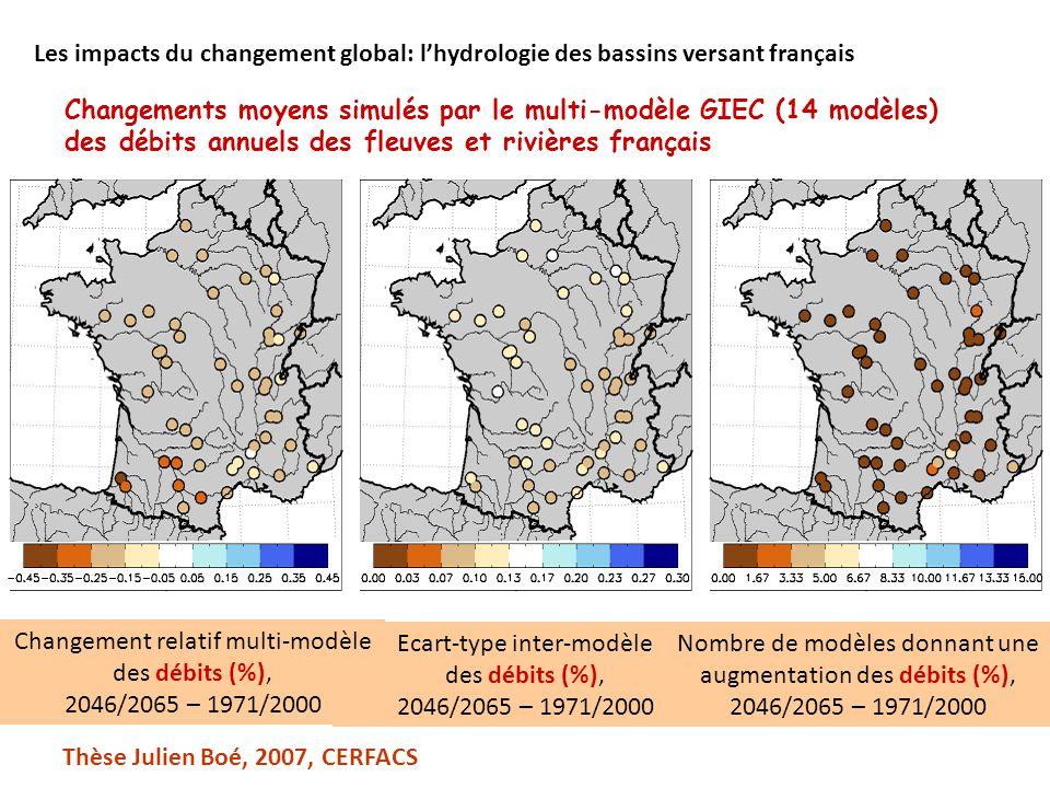 Changements moyens simulés par le multi-modèle GIEC (14 modèles) des débits annuels des fleuves et rivières français Ecart-type inter-modèle des débits (%), 2046/2065 – 1971/2000 Nombre de modèles donnant une augmentation des débits (%), 2046/2065 – 1971/2000 Les impacts du changement global: lhydrologie des bassins versant français Thèse Julien Boé, 2007, CERFACS Changement relatif multi-modèle des débits (%), 2046/2065 – 1971/2000