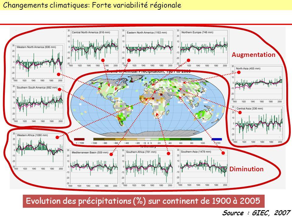 Changements climatiques: Forte variabilité régionale Evolution des précipitations (%) sur continent de 1900 à 2005 Augmentation Diminution Source : GIEC, 2007