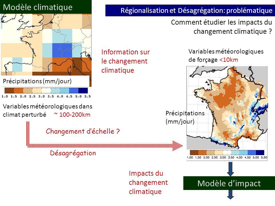 Régionalisation et Désagrégation: problématique Comment étudier les impacts du changement climatique .