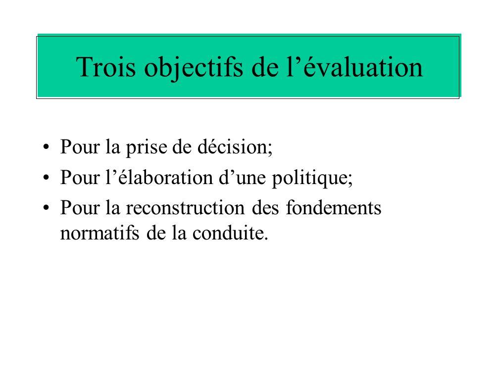 Trois objectifs de lévaluation Pour la prise de décision; Pour lélaboration dune politique; Pour la reconstruction des fondements normatifs de la conduite.