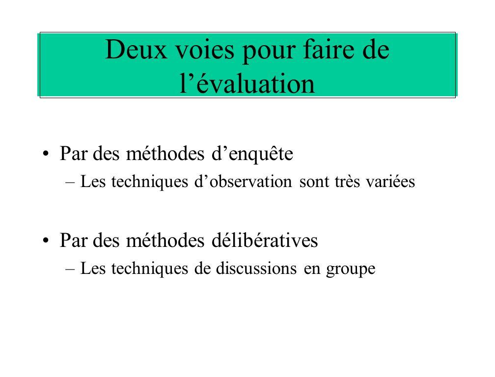 Deux voies pour faire de lévaluation Par des méthodes denquête –Les techniques dobservation sont très variées Par des méthodes délibératives –Les techniques de discussions en groupe