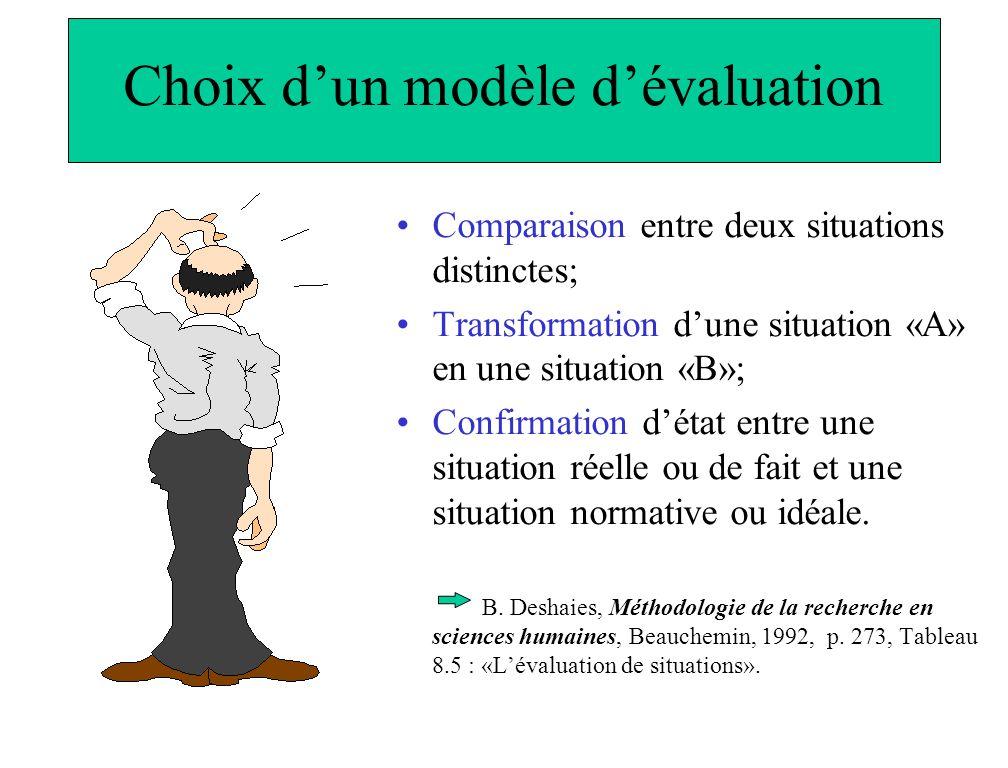Comparaison entre deux situations distinctes; Transformation dune situation «A» en une situation «B»; Confirmation détat entre une situation réelle ou
