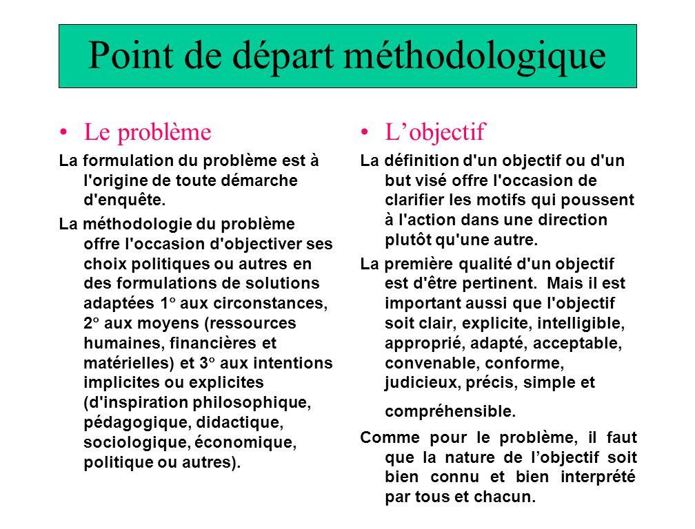 Point de départ méthodologique Le problème La formulation du problème est à l'origine de toute démarche d'enquête. La méthodologie du problème offre l