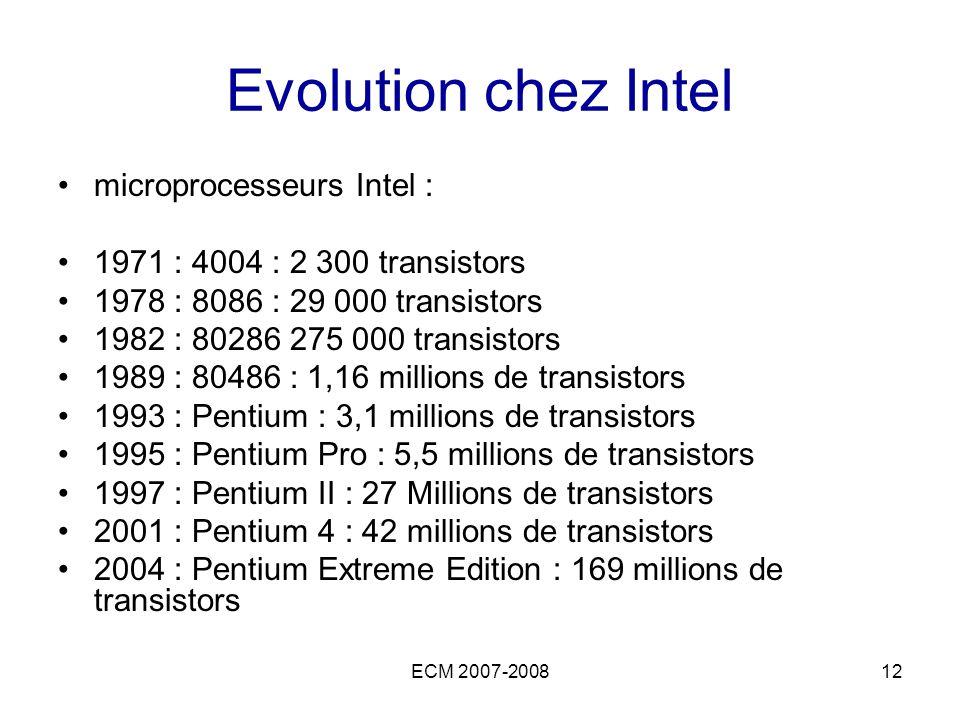 ECM 2007-200812 Evolution chez Intel microprocesseurs Intel : 1971 : 4004 : 2 300 transistors 1978 : 8086 : 29 000 transistors 1982 : 80286 275 000 tr