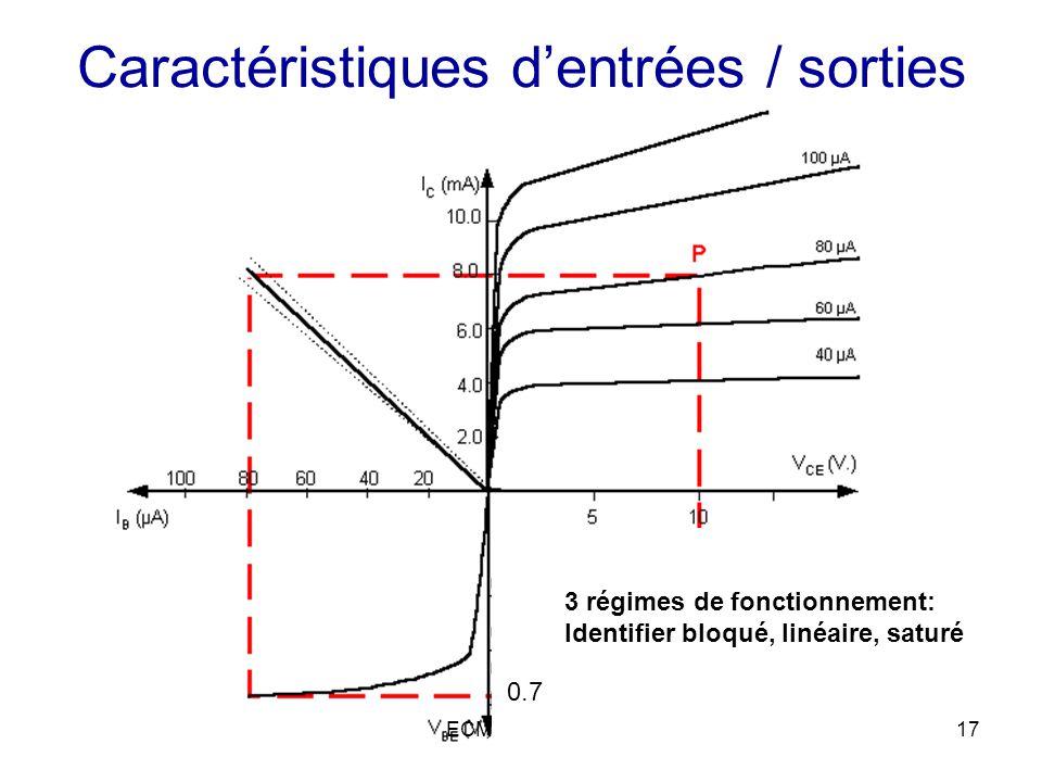 Transistor régime linéaire