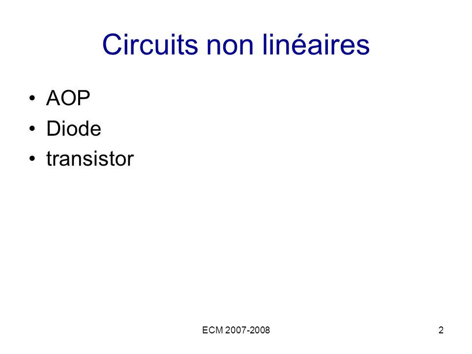 ECM 2007-20083 Amplificateur Opérationnel Cest un circuit intégré (transistors, résistances, condensateurs).