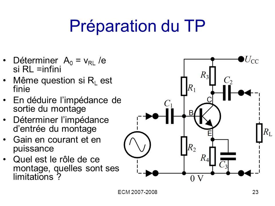 ECM 2007-200823 Préparation du TP Déterminer A 0 = v RL /e si RL =infini Même question si R L est finie En déduire limpédance de sortie du montage Dét