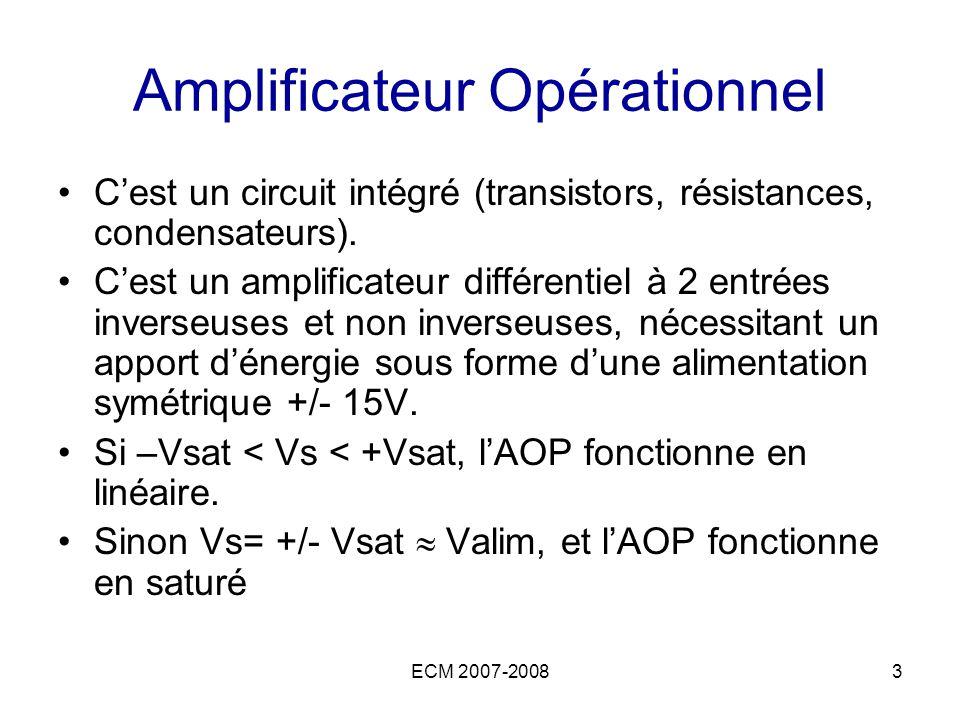 ECM 2007-20084 Ampli op: modèle en linéaire Simplification Gain Conséquence: faible (en linéaire) v+v+ v-v- i + =0 i - =0 µ(v + -v - ) RsRs vsvs µ 0 > 10 5 = 100dB c / 2 1 Hz