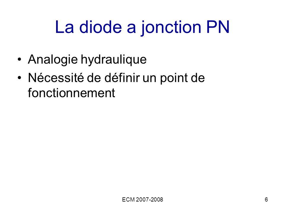 ECM 2007-20086 La diode a jonction PN Analogie hydraulique Nécessité de définir un point de fonctionnement