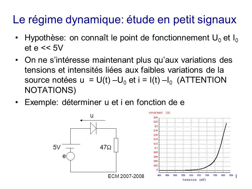 ECM 2007-20088 Le régime dynamique: étude en petit signaux Hypothèse: on connaît le point de fonctionnement U 0 et I 0 et e << 5V On ne sintéresse mai