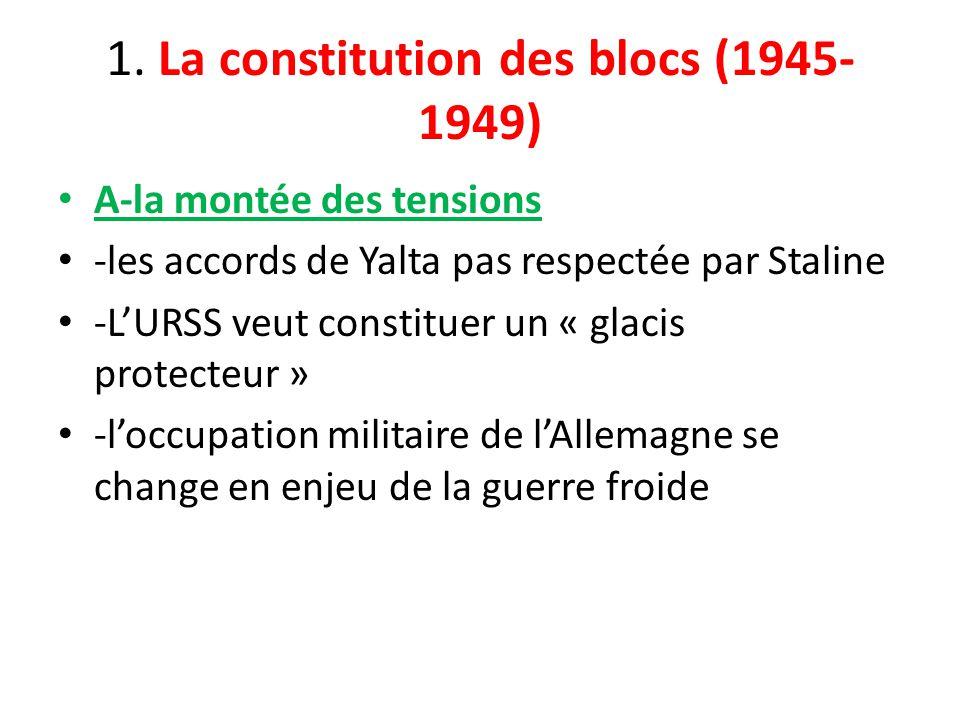 1. La constitution des blocs (1945- 1949) A-la montée des tensions -les accords de Yalta pas respectée par Staline -LURSS veut constituer un « glacis
