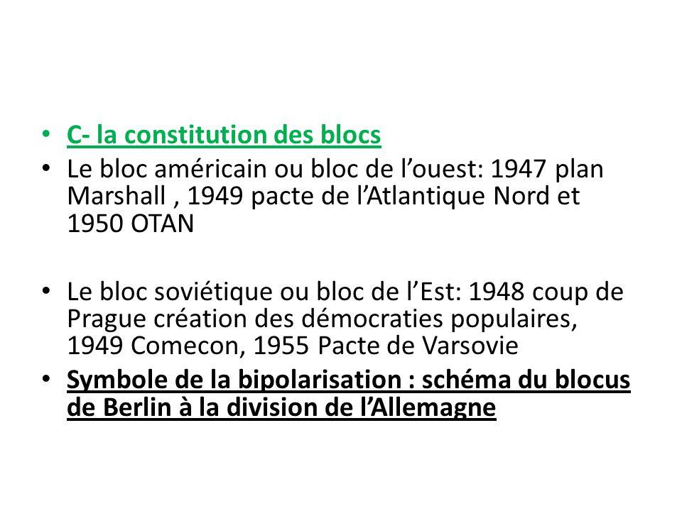 C- la constitution des blocs Le bloc américain ou bloc de louest: 1947 plan Marshall, 1949 pacte de lAtlantique Nord et 1950 OTAN Le bloc soviétique o