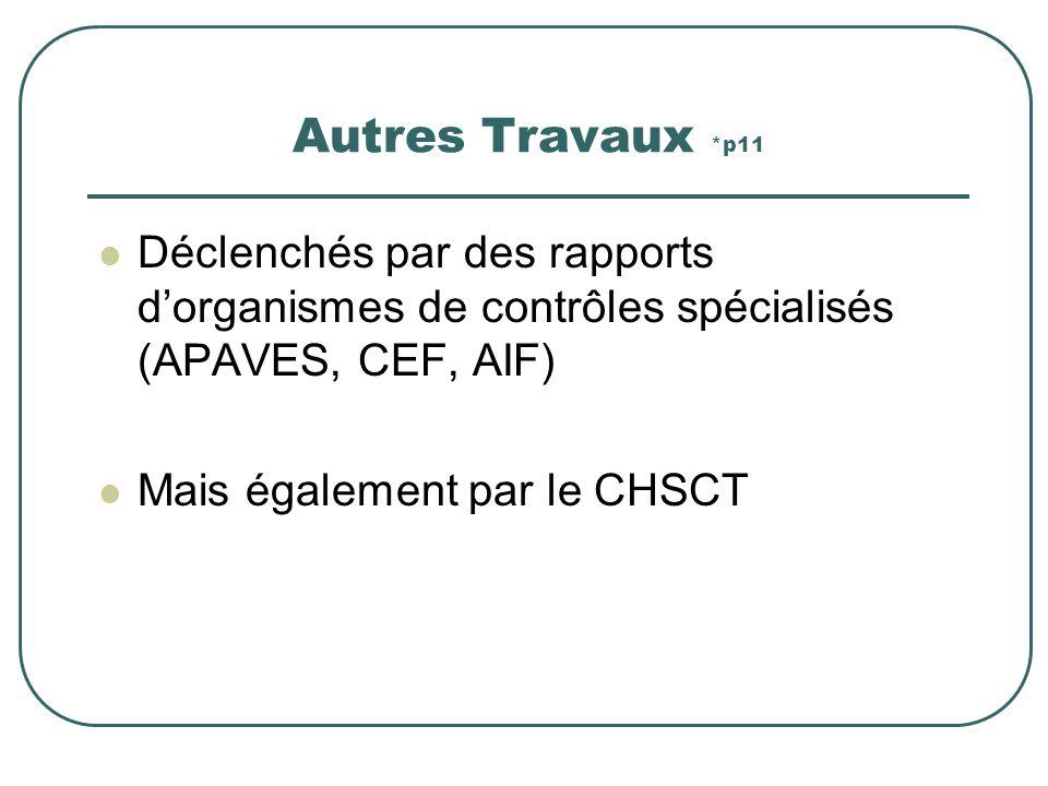 Autres Travaux *p11 Déclenchés par des rapports dorganismes de contrôles spécialisés (APAVES, CEF, AIF) Mais également par le CHSCT