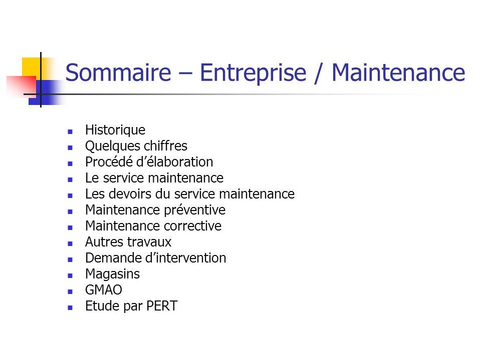 Sommaire – Entreprise / Maintenance Historique Quelques chiffres Procédé délaboration Le service maintenance Les devoirs du service maintenance Mainte