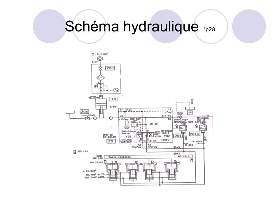 Schéma hydraulique *p28