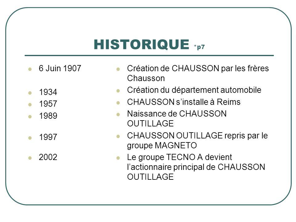 HISTORIQUE *p7 6 Juin 1907 1934 1957 1989 1997 2002 Création de CHAUSSON par les frères Chausson Création du département automobile CHAUSSON sinstalle