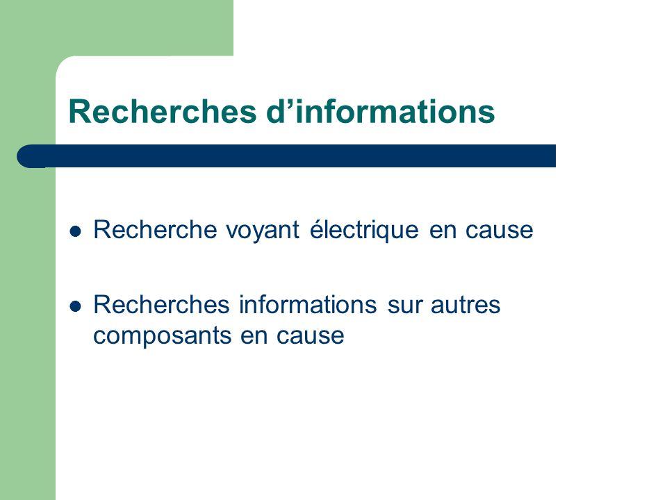 Recherches dinformations Recherche voyant électrique en cause Recherches informations sur autres composants en cause