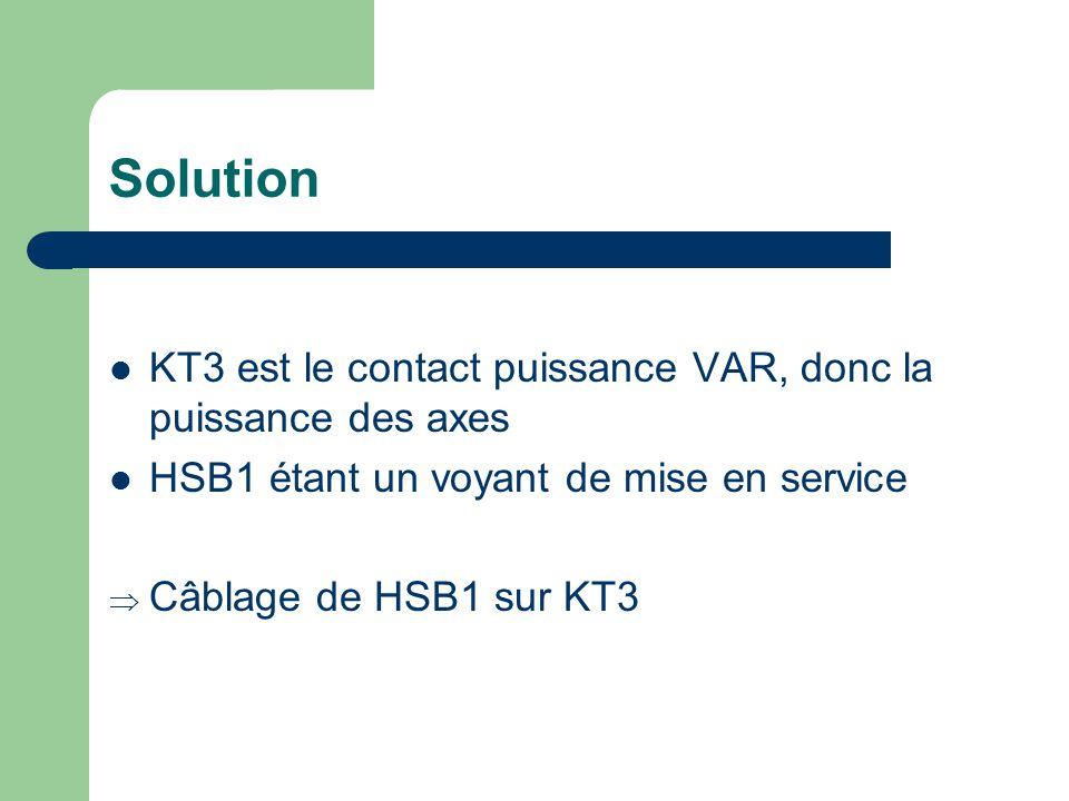 Solution KT3 est le contact puissance VAR, donc la puissance des axes HSB1 étant un voyant de mise en service Câblage de HSB1 sur KT3