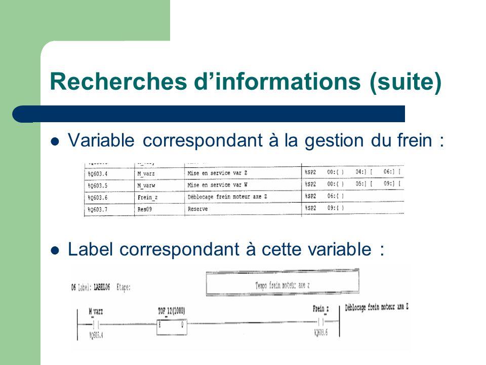 Recherches dinformations (suite) Variable correspondant à la gestion du frein : Label correspondant à cette variable :