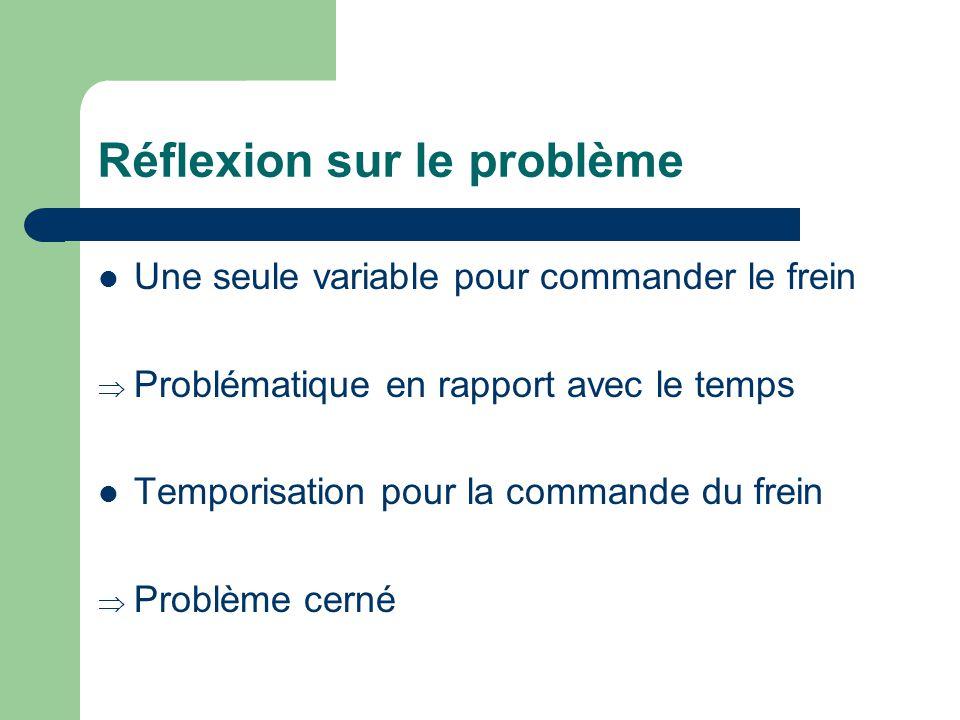 Réflexion sur le problème Une seule variable pour commander le frein Problématique en rapport avec le temps Temporisation pour la commande du frein Problème cerné