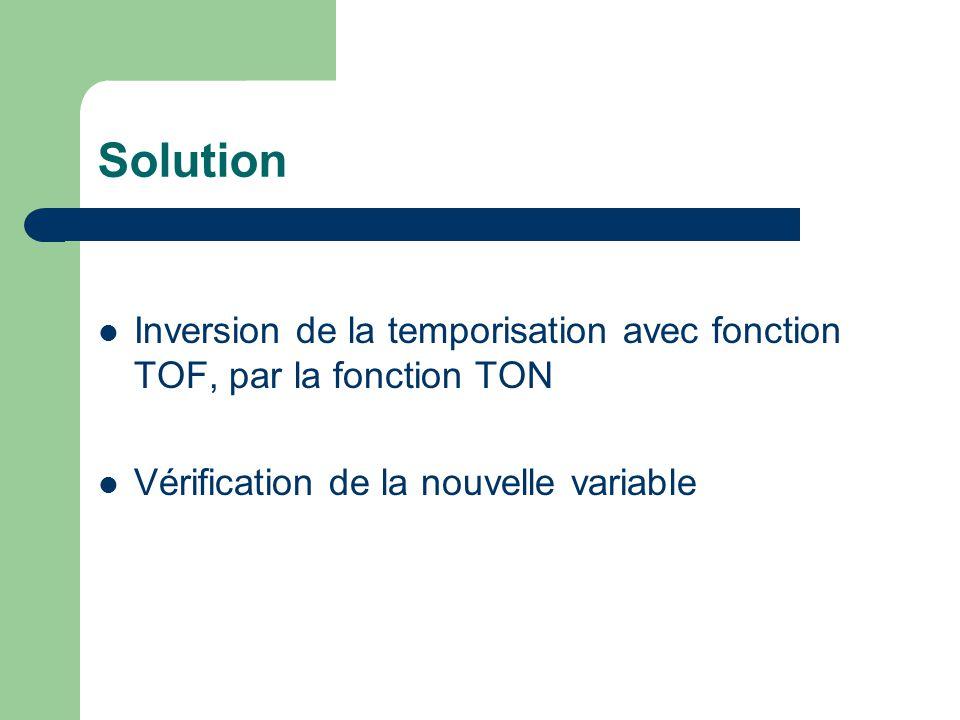 Solution Inversion de la temporisation avec fonction TOF, par la fonction TON Vérification de la nouvelle variable