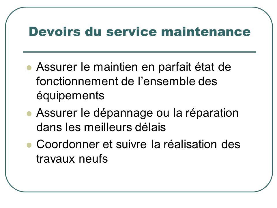 Devoirs du service maintenance Assurer le maintien en parfait état de fonctionnement de lensemble des équipements Assurer le dépannage ou la réparation dans les meilleurs délais Coordonner et suivre la réalisation des travaux neufs