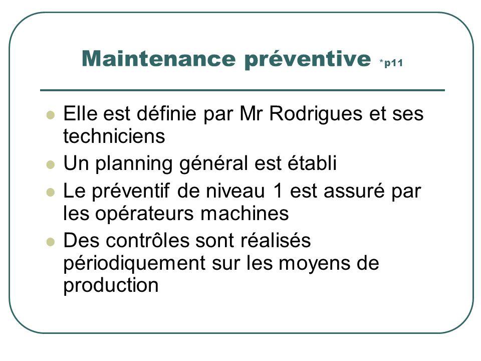 Maintenance préventive *p11 Elle est définie par Mr Rodrigues et ses techniciens Un planning général est établi Le préventif de niveau 1 est assuré par les opérateurs machines Des contrôles sont réalisés périodiquement sur les moyens de production