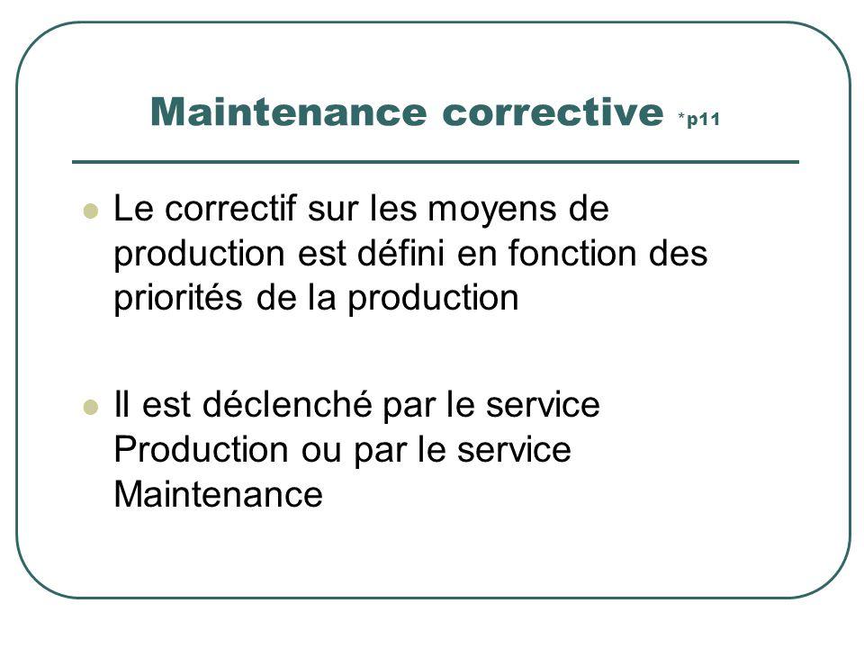 Maintenance corrective *p11 Le correctif sur les moyens de production est défini en fonction des priorités de la production Il est déclenché par le service Production ou par le service Maintenance