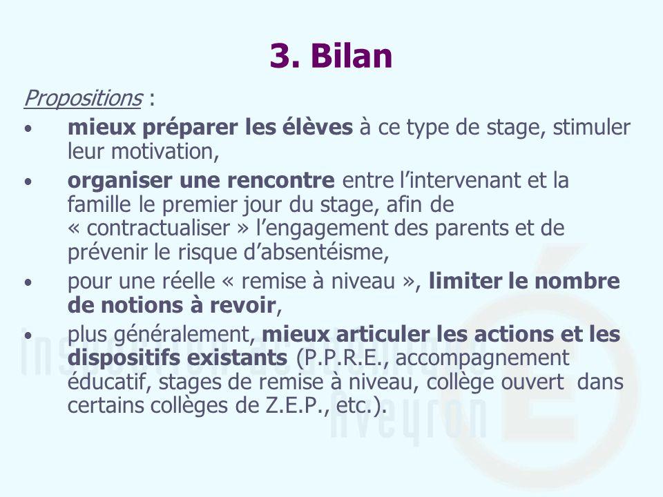 3. Bilan Propositions : mieux préparer les élèves à ce type de stage, stimuler leur motivation, organiser une rencontre entre lintervenant et la famil