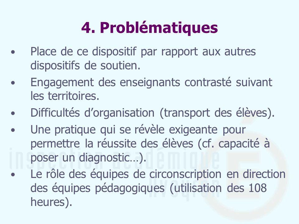 4. Problématiques Place de ce dispositif par rapport aux autres dispositifs de soutien.