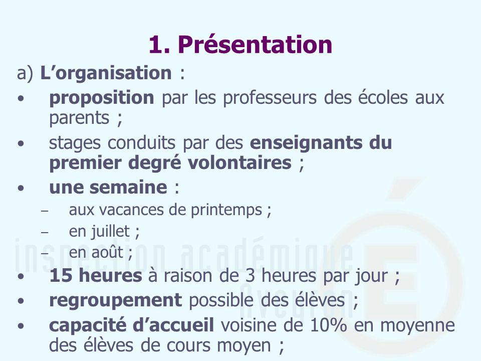 1. Présentation a) Lorganisation : proposition par les professeurs des écoles aux parents ; stages conduits par des enseignants du premier degré volon
