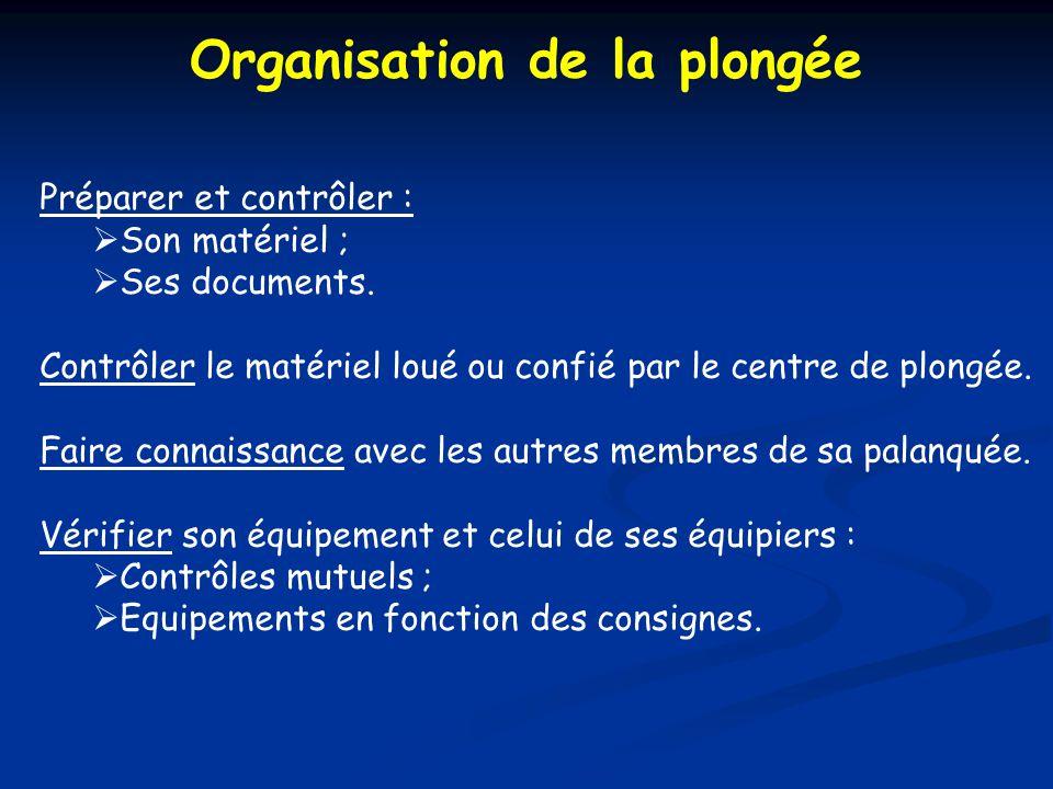 Préparer et contrôler : Son matériel ; Ses documents.