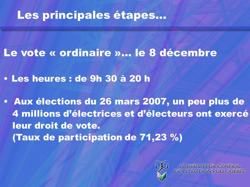 Les principales étapes… Le vote « ordinaire »… le 8 décembre Les heures : de 9h 30 à 20 h Aux élections du 26 mars 2007, un peu plus de 4 millions délectrices et délecteurs ont exercé leur droit de vote.
