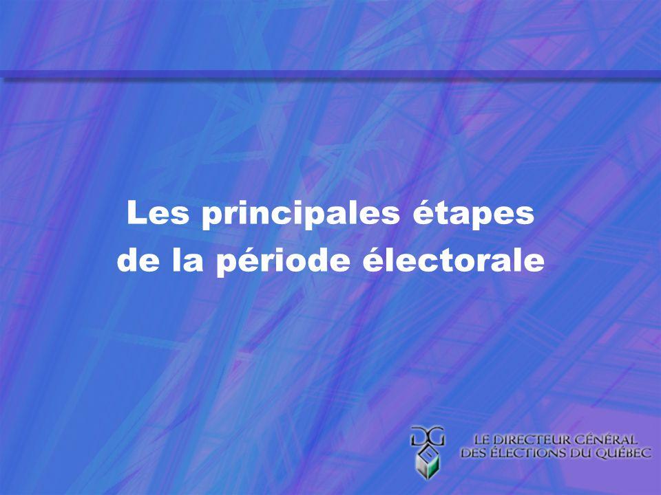 Les principales étapes de la période électorale