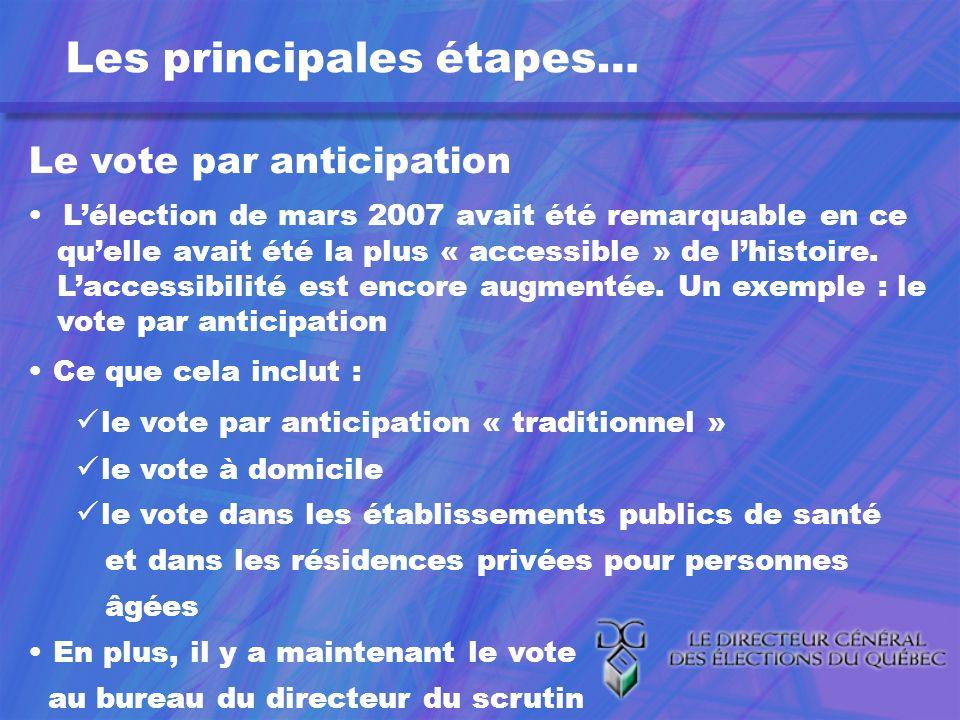 Les principales étapes… Le vote par anticipation Lélection de mars 2007 avait été remarquable en ce quelle avait été la plus « accessible » de lhistoire.