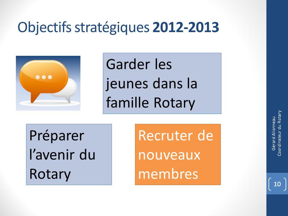 Objectifs stratégiques 2012-2013 10 Garder les jeunes dans la famille Rotary Préparer lavenir du Rotary Recruter de nouveaux membres Gérard Allonneau