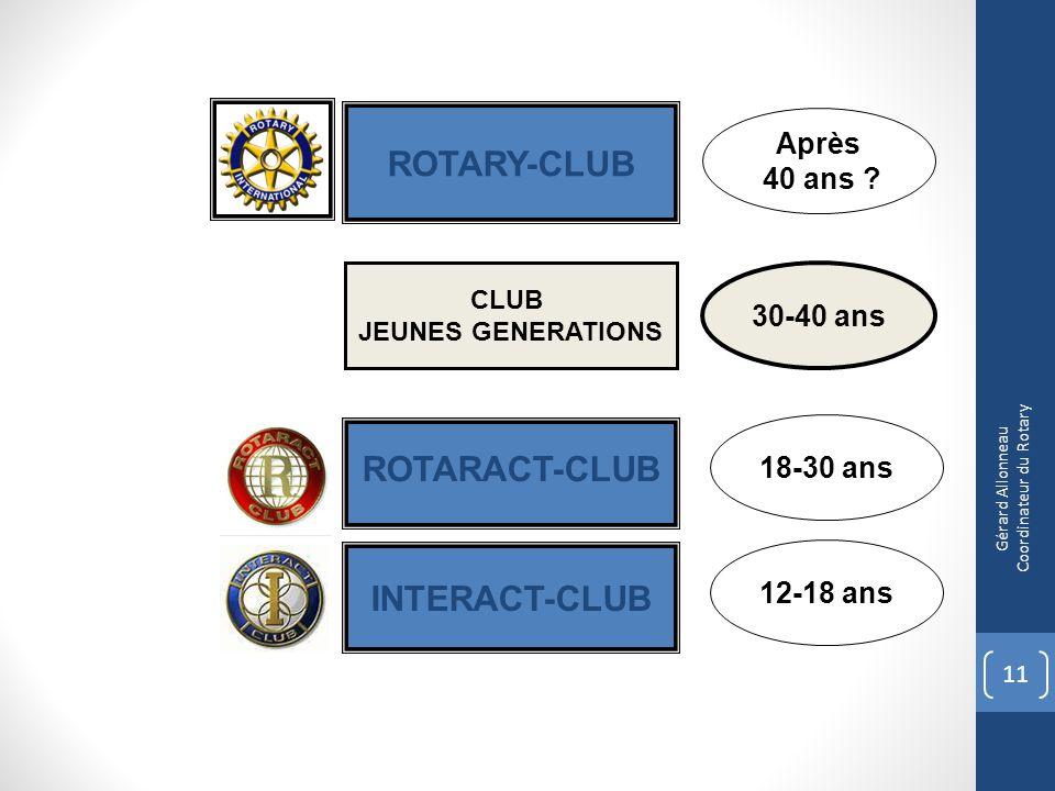 INTERACT-CLUB CLUB JEUNES GENERATIONS ROTARACT-CLUB ROTARY-CLUB 12-18 ans 18-30 ans 30-40 ans Après 40 ans ? 11 Gérard Allonneau Coordinateur du Rotar