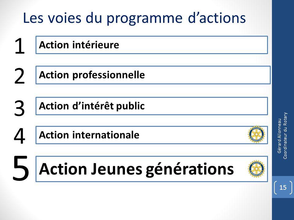 Action intérieure 15 Action internationale Action professionnelle 1 2 3 Gérard Allonneau Coordinateur du Rotary Les voies du programme dactions Action