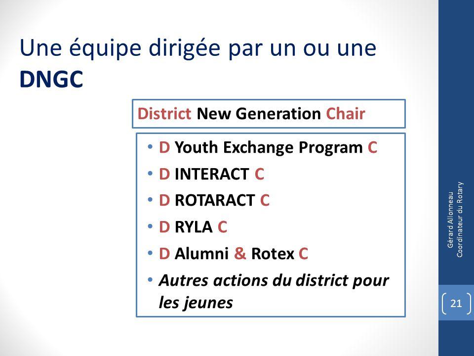 D Youth Exchange Program C D INTERACT C D ROTARACT C D RYLA C D Alumni & Rotex C Autres actions du district pour les jeunes Une équipe dirigée par un