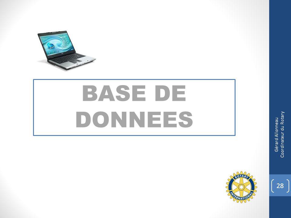 BASE DE DONNEES 28 Gérard Allonneau Coordinateur du Rotary