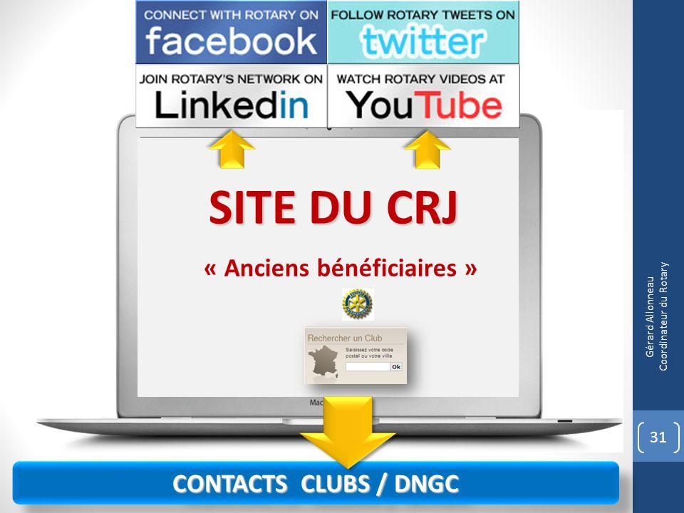 SITE DU CRJ « Anciens bénéficiaires » CONTACTS CLUBS / DNGC 31 Gérard Allonneau Coordinateur du Rotary
