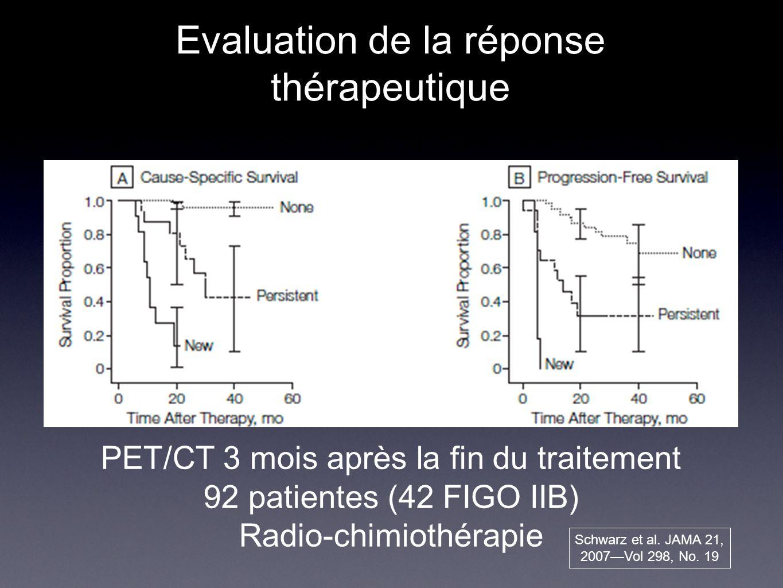 Evaluation de la réponse thérapeutique PET/CT 3 mois après la fin du traitement 92 patientes (42 FIGO IIB) Radio-chimiothérapie Schwarz et al. JAMA 21