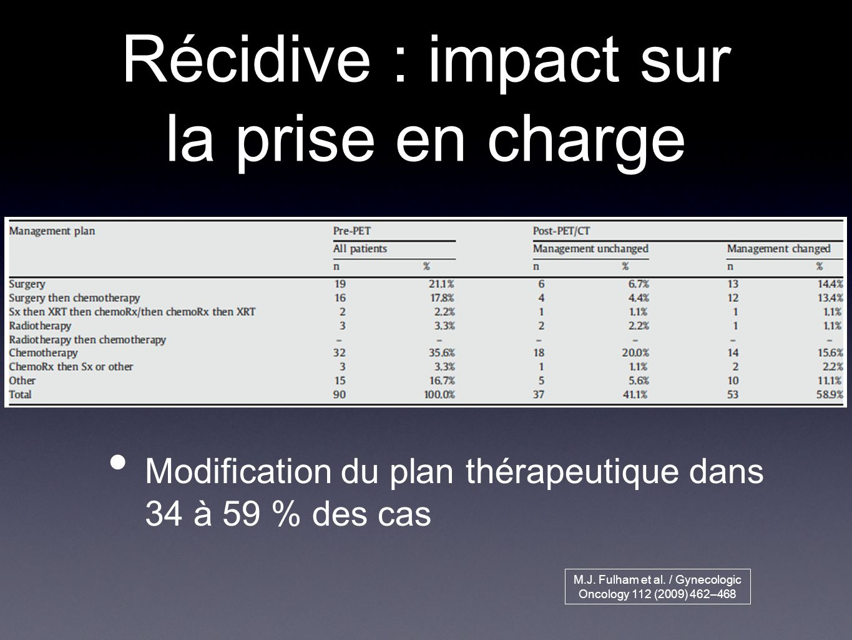 Récidive : impact sur la prise en charge Modification du plan thérapeutique dans 34 à 59 % des cas M.J. Fulham et al. / Gynecologic Oncology 112 (2009