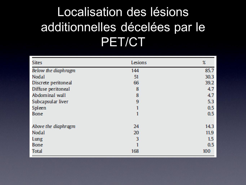 Localisation des lésions additionnelles décelées par le PET/CT