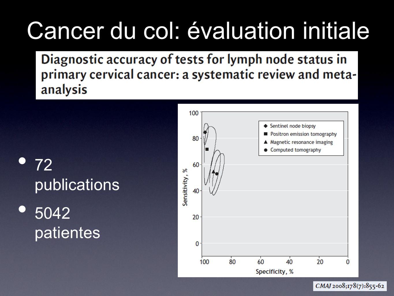Cancer du col: évaluation initiale 72 publications 5042 patientes
