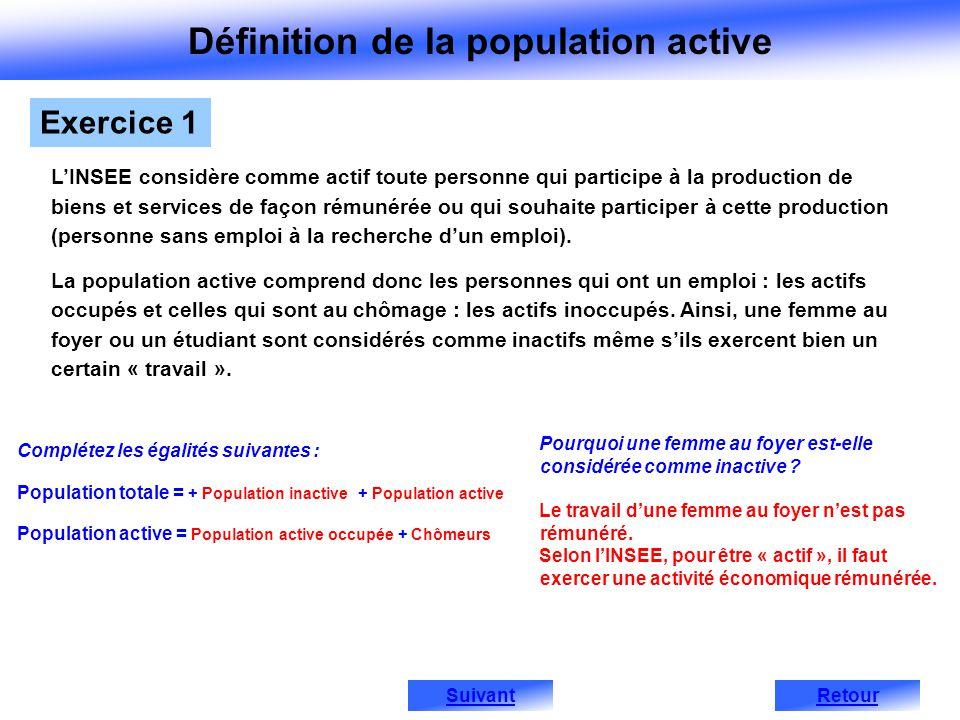 Compléter le schéma ci-contre à laide des notions suivantes : - population active - population totale - population active occupée - chômeurs - population inactive Exercice 2 Occupe-t-il un emploi .