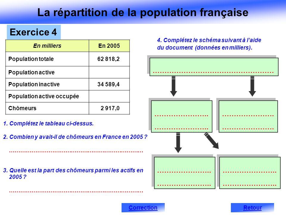 En milliersEn 2005 Population totale62 818,2 Population active Population inactive34 589,4 Population active occupée Chômeurs2 917,0 1. Complétez le t