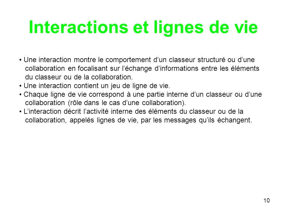 10 Interactions et lignes de vie Une interaction montre le comportement dun classeur structuré ou dune collaboration en focalisant sur léchange dinformations entre les éléments du classeur ou de la collaboration.